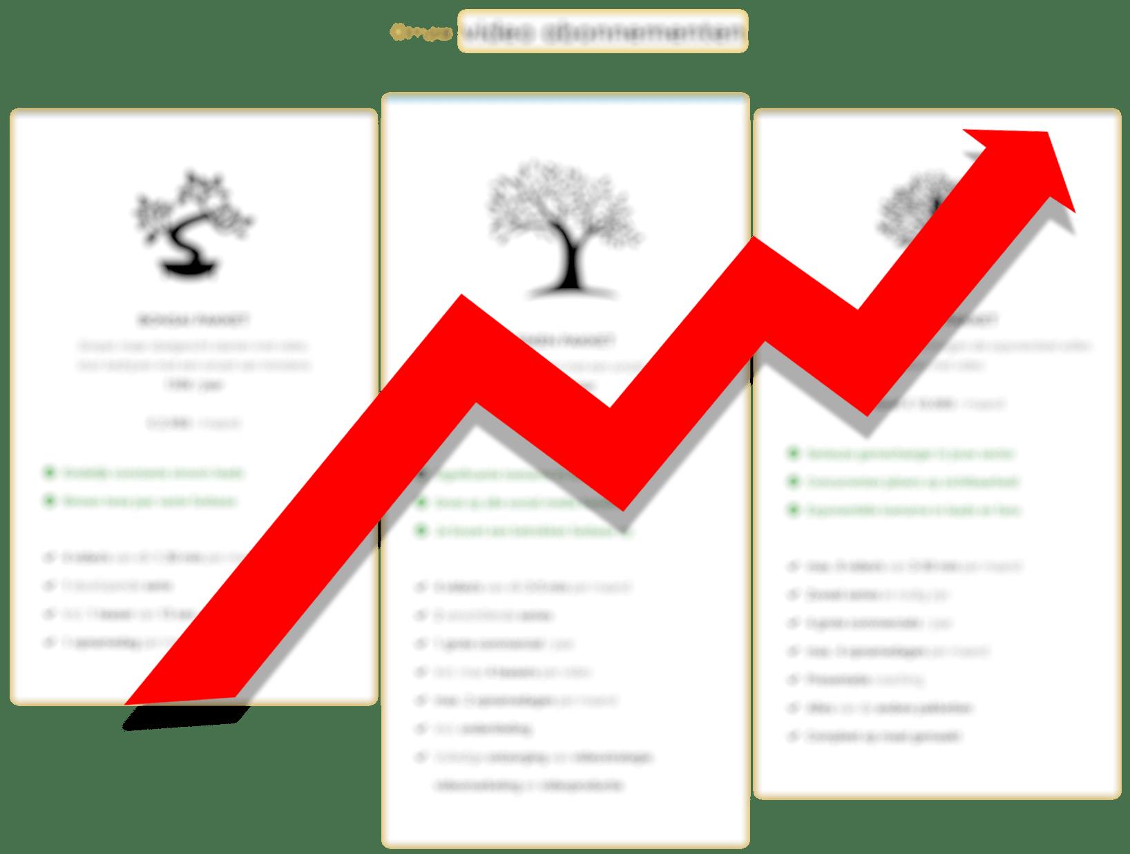 abonnementen grow media